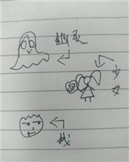 寻找幽灵的少女和我